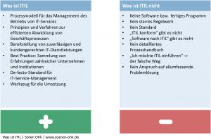 Was ist ITIL - Übersicht